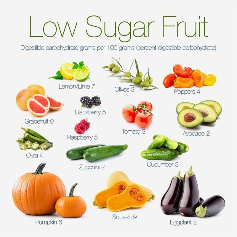 Low sugar fruit