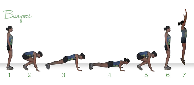 Hiit Workout Routine for Beginners Burpees